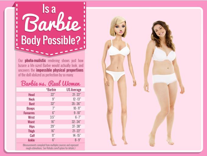Average breast size in women