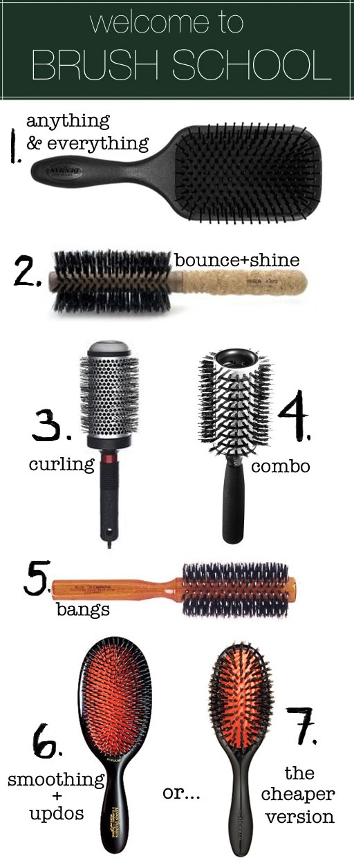 Welcome to brush school, Mieuxs! Image via Pinterest.